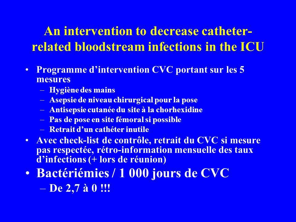 Bactériémies / 1 000 jours de CVC