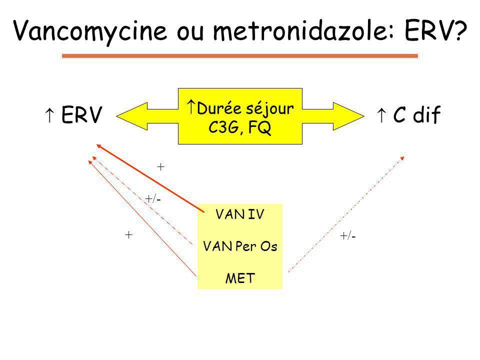 Vancomycine ou metronidazole: ERV