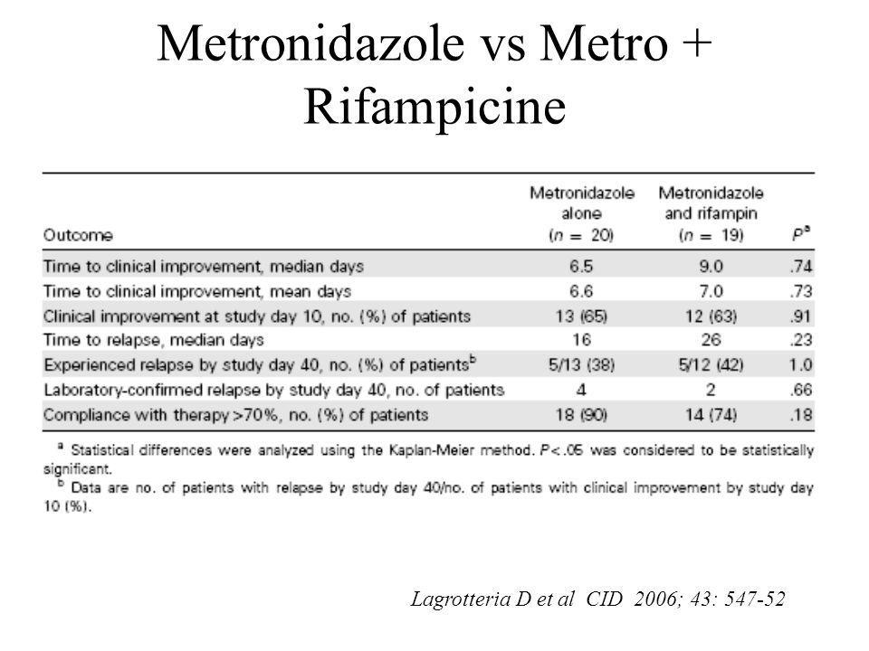Metronidazole vs Metro + Rifampicine