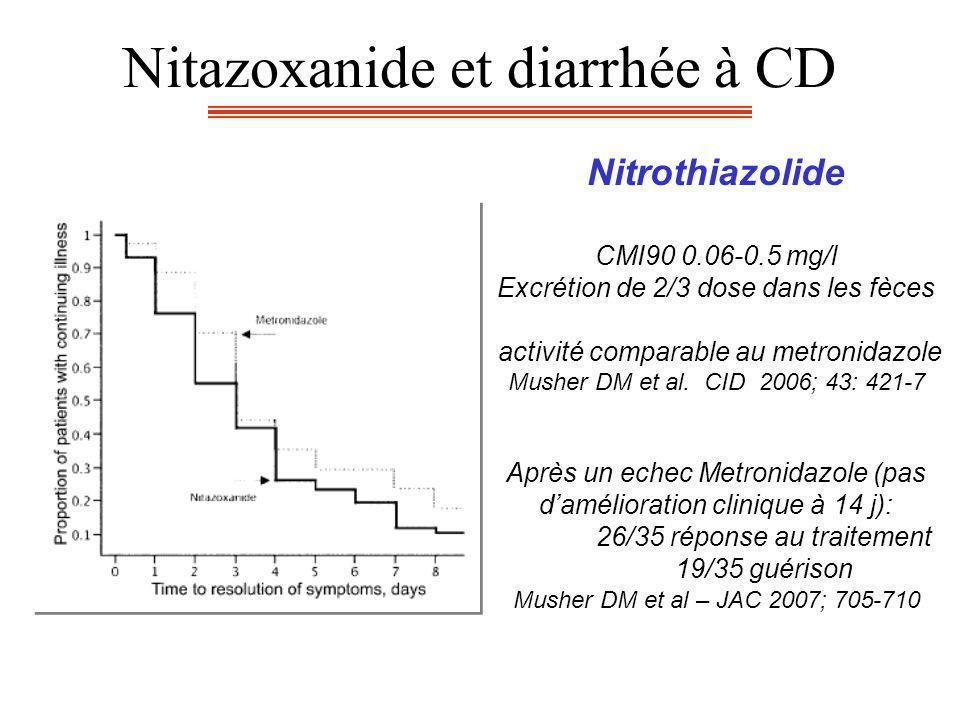 Nitazoxanide et diarrhée à CD