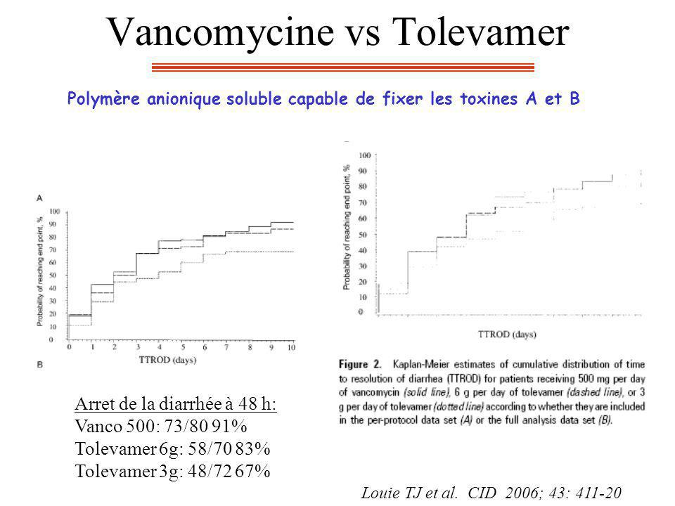 Vancomycine vs Tolevamer
