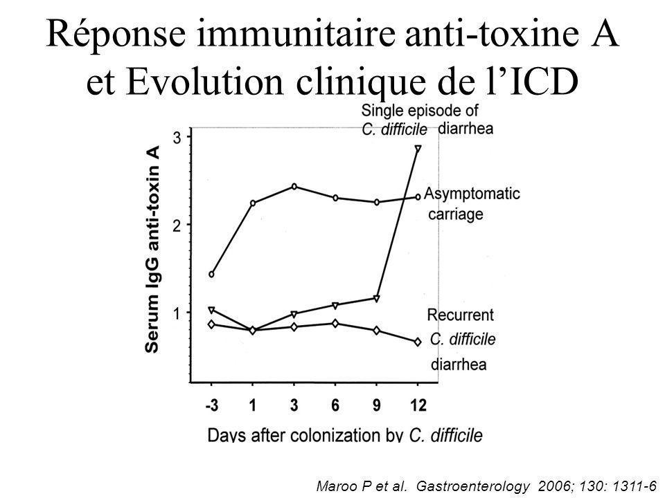 Réponse immunitaire anti-toxine A et Evolution clinique de l'ICD
