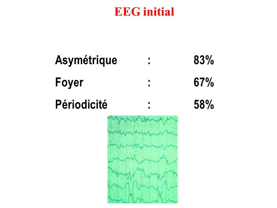 EEG initial Asymétrique : 83% Foyer : 67% Périodicité : 58%