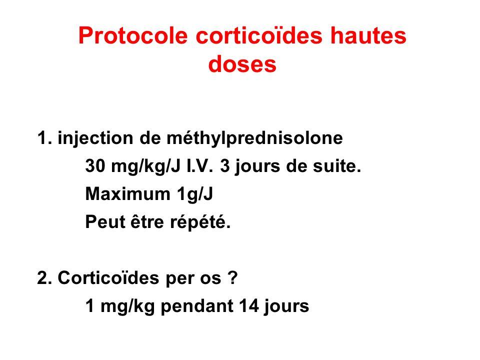 Protocole corticoïdes hautes doses
