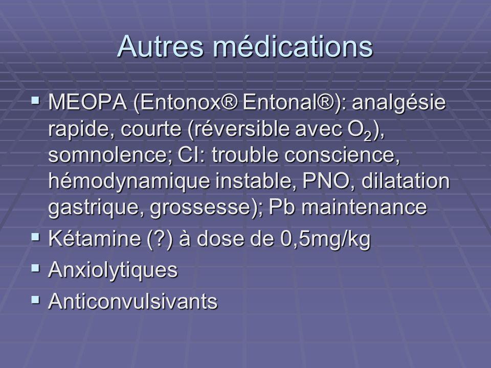Autres médications