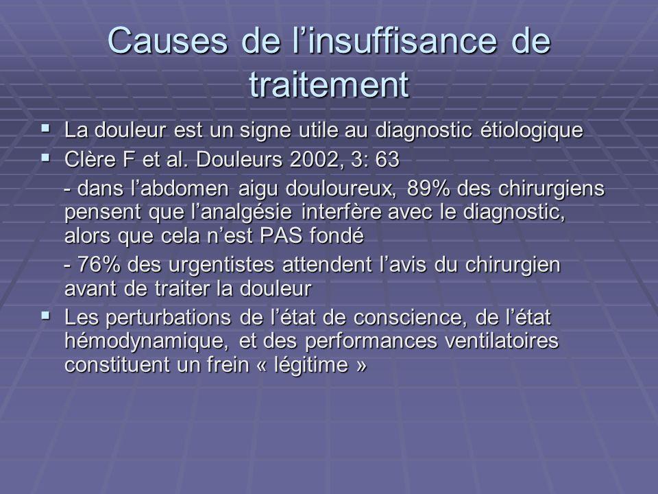 Causes de l'insuffisance de traitement