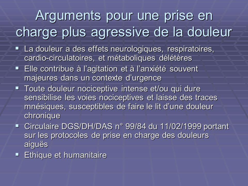 Arguments pour une prise en charge plus agressive de la douleur