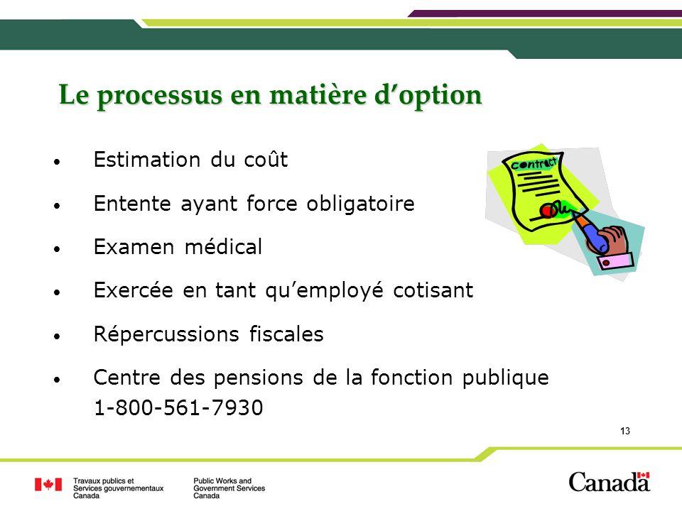 Le processus en matière d'option