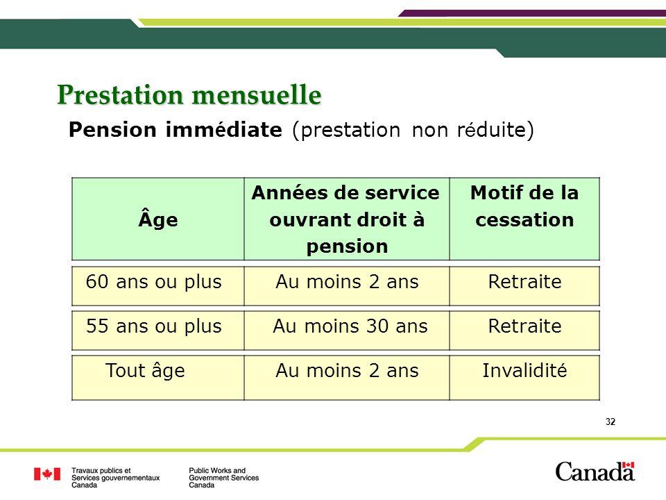Prestation mensuelle Pension immédiate (prestation non réduite) Âge