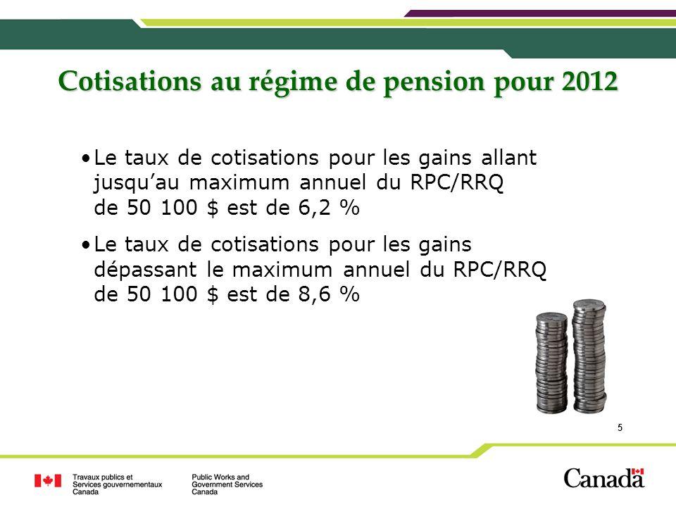 Cotisations au régime de pension pour 2012