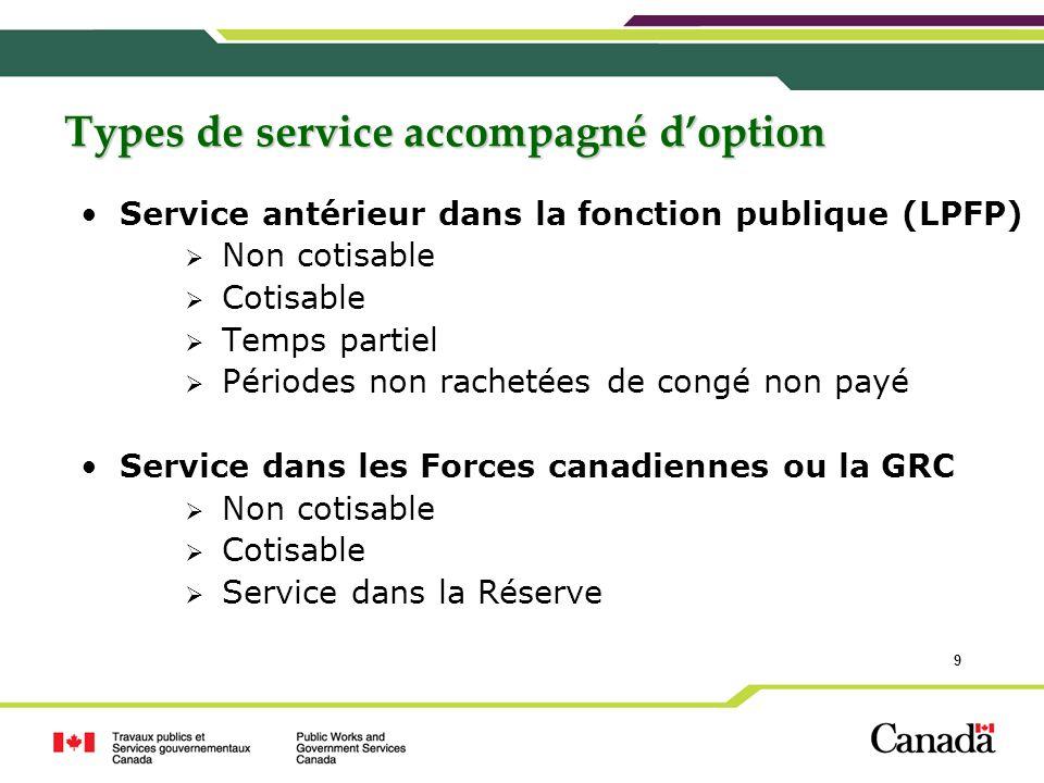 Types de service accompagné d'option