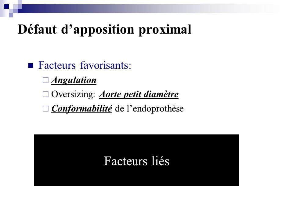 Défaut d'apposition proximal