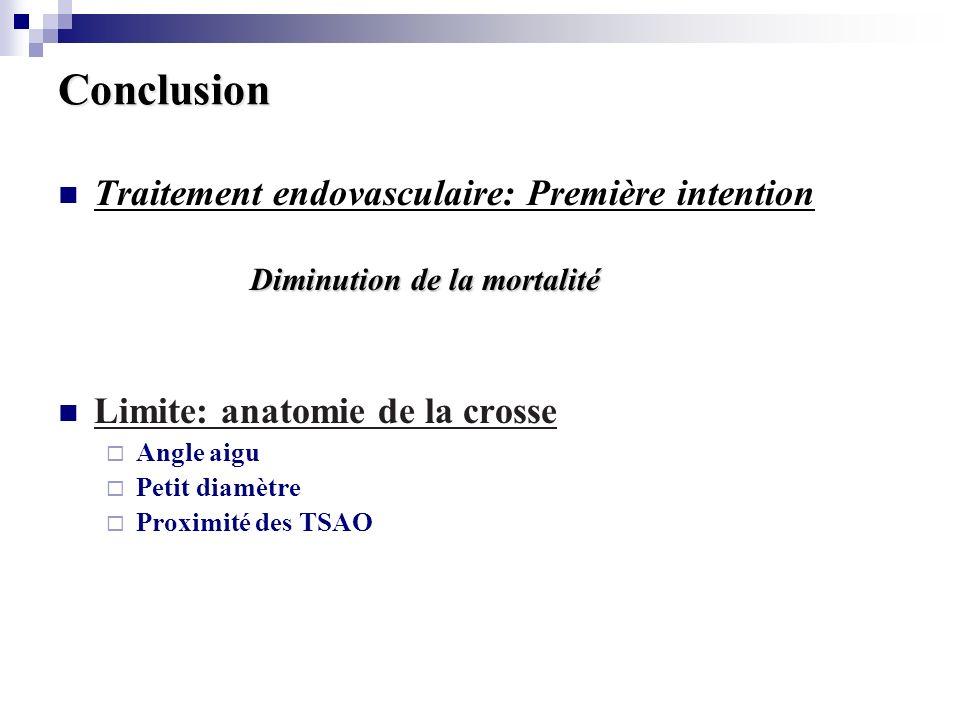 Conclusion Traitement endovasculaire: Première intention