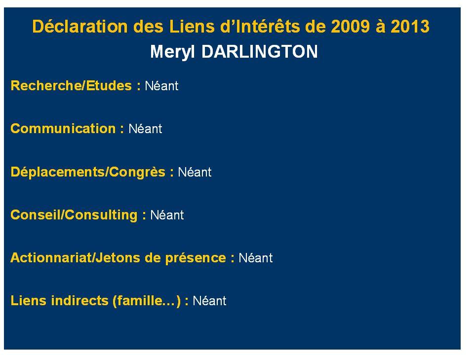 Déclaration des Liens d'Intérêts de 2009 à 2013