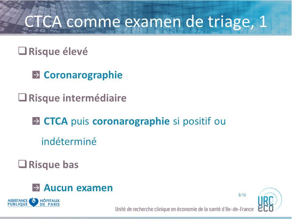 CTCA comme examen de triage, 1