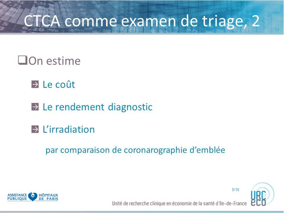 CTCA comme examen de triage, 2