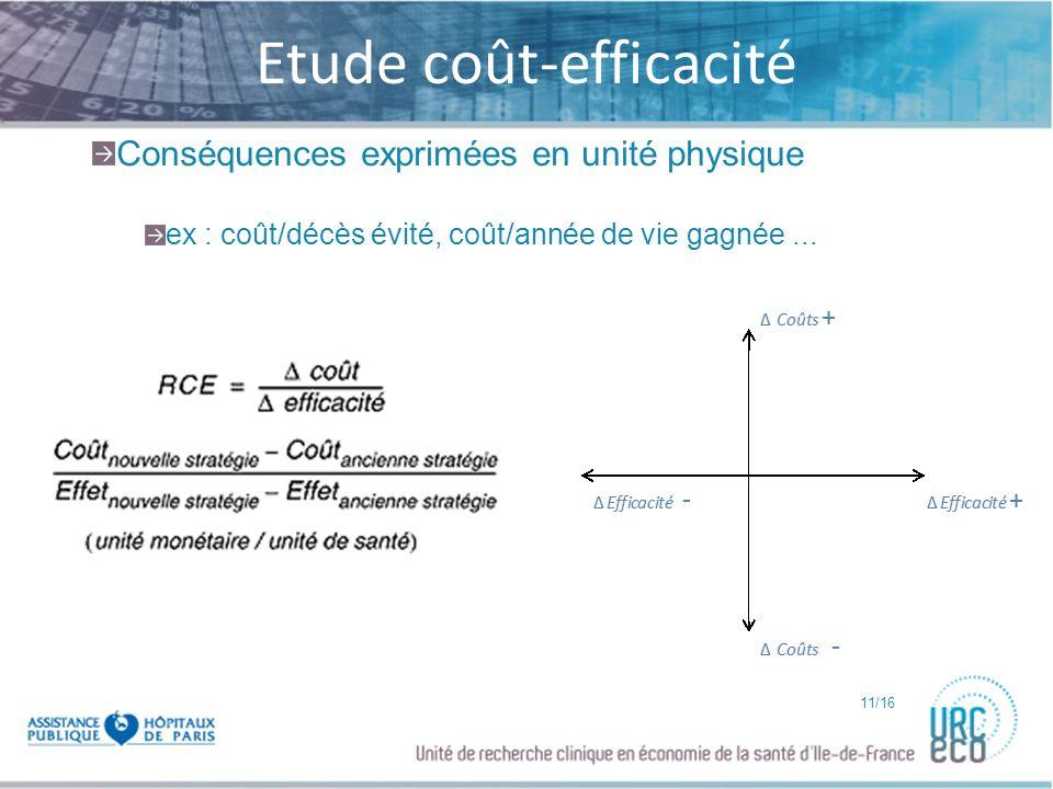 Etude coût-efficacité
