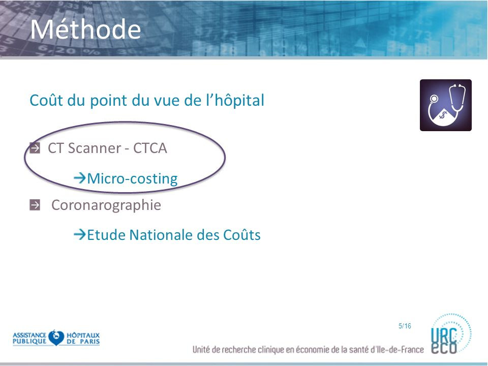 Méthode Coût du point du vue de l'hôpital CT Scanner - CTCA