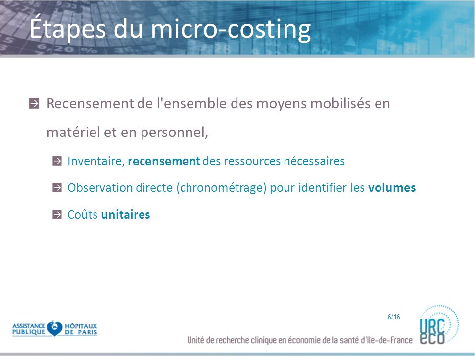 Étapes du micro-costing
