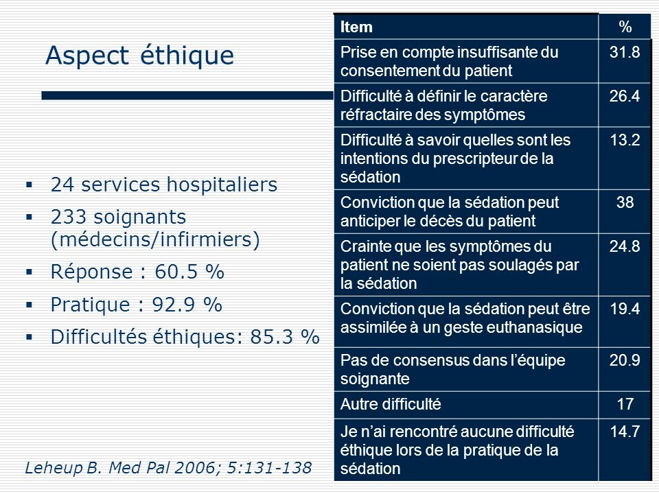 Aspect éthique 24 services hospitaliers