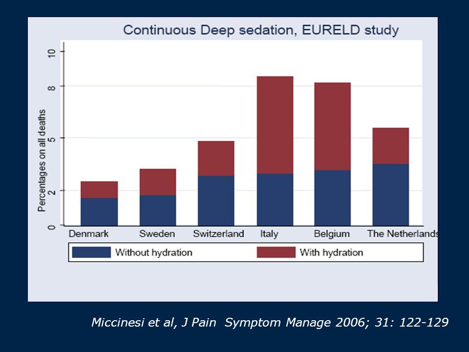 Miccinesi et al, J Pain Symptom Manage 2006; 31: 122-129