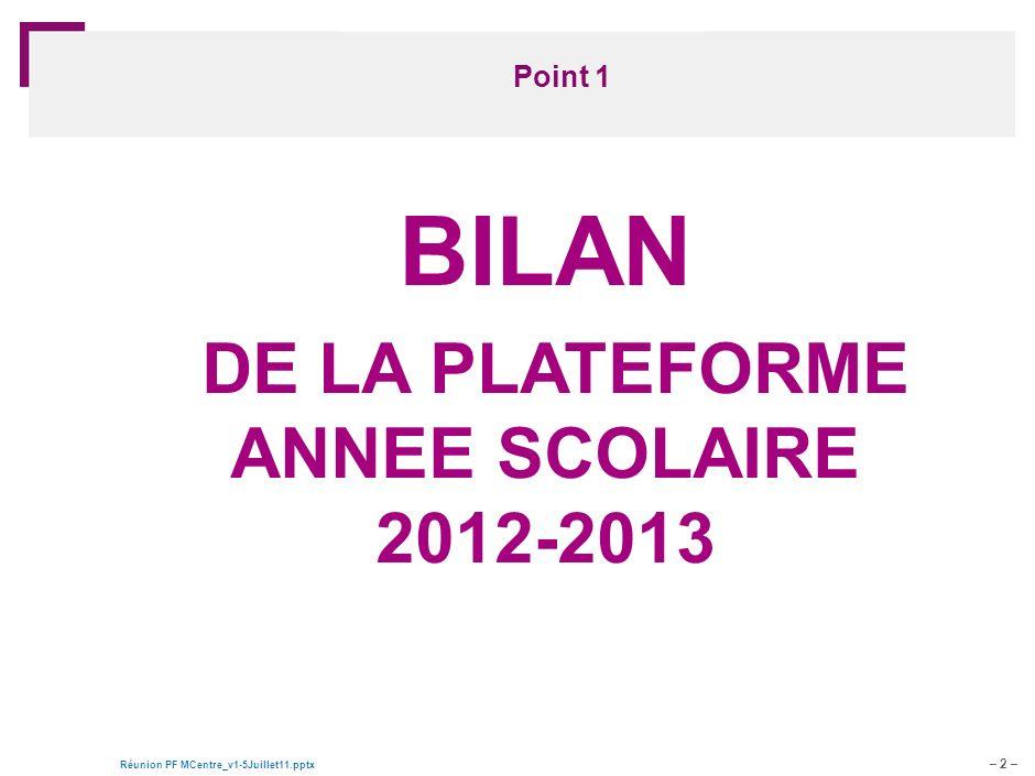 DE LA PLATEFORME ANNEE SCOLAIRE 2012-2013