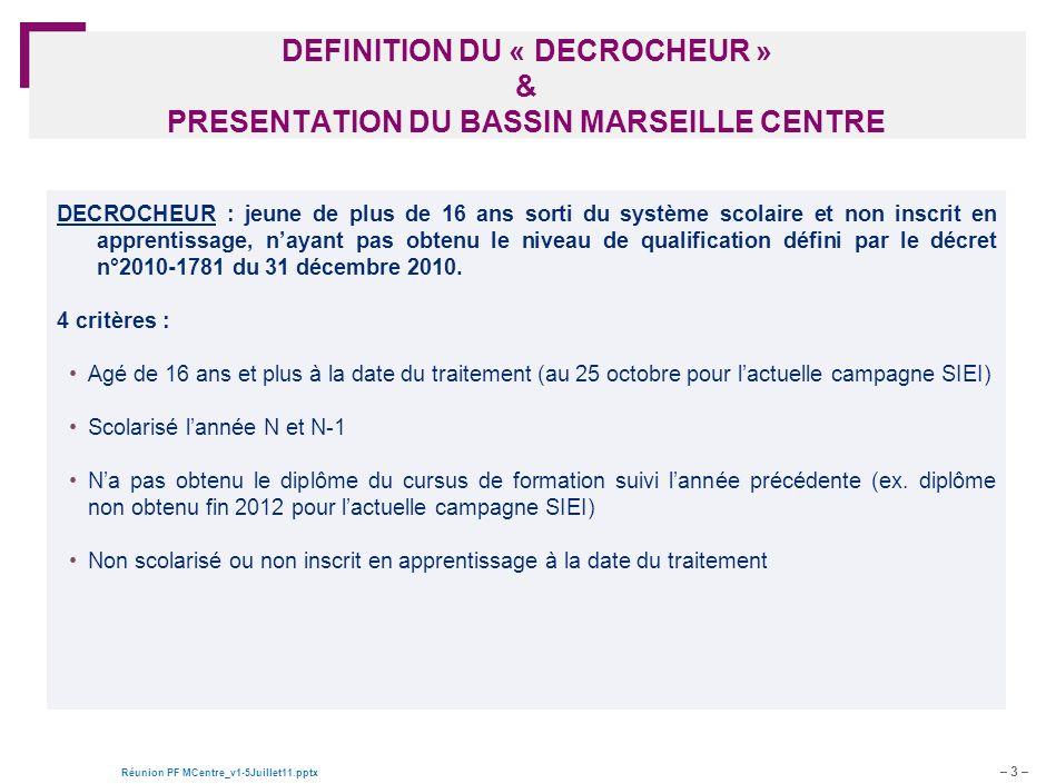 DEFINITION DU « DECROCHEUR » & PRESENTATION DU BASSIN MARSEILLE CENTRE