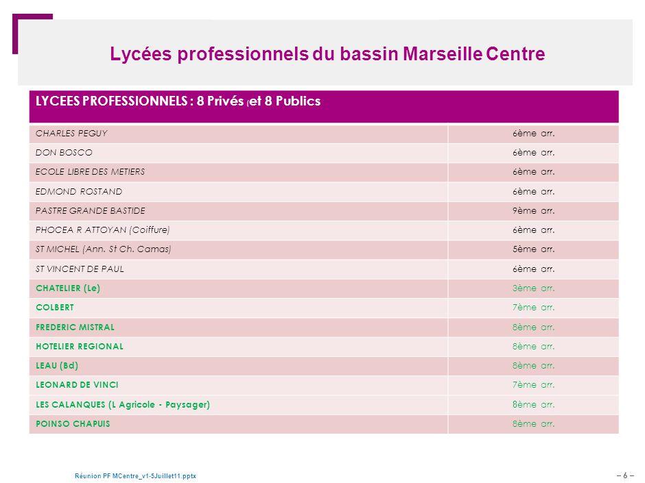 Lycées professionnels du bassin Marseille Centre