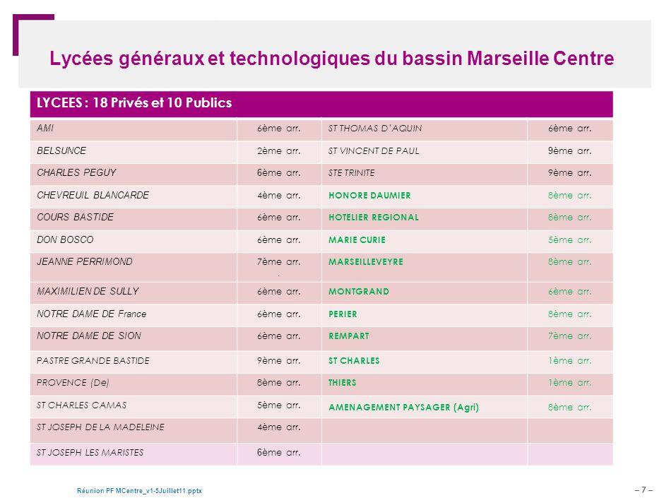 Lycées généraux et technologiques du bassin Marseille Centre