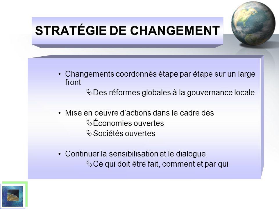 STRATÉGIE DE CHANGEMENT