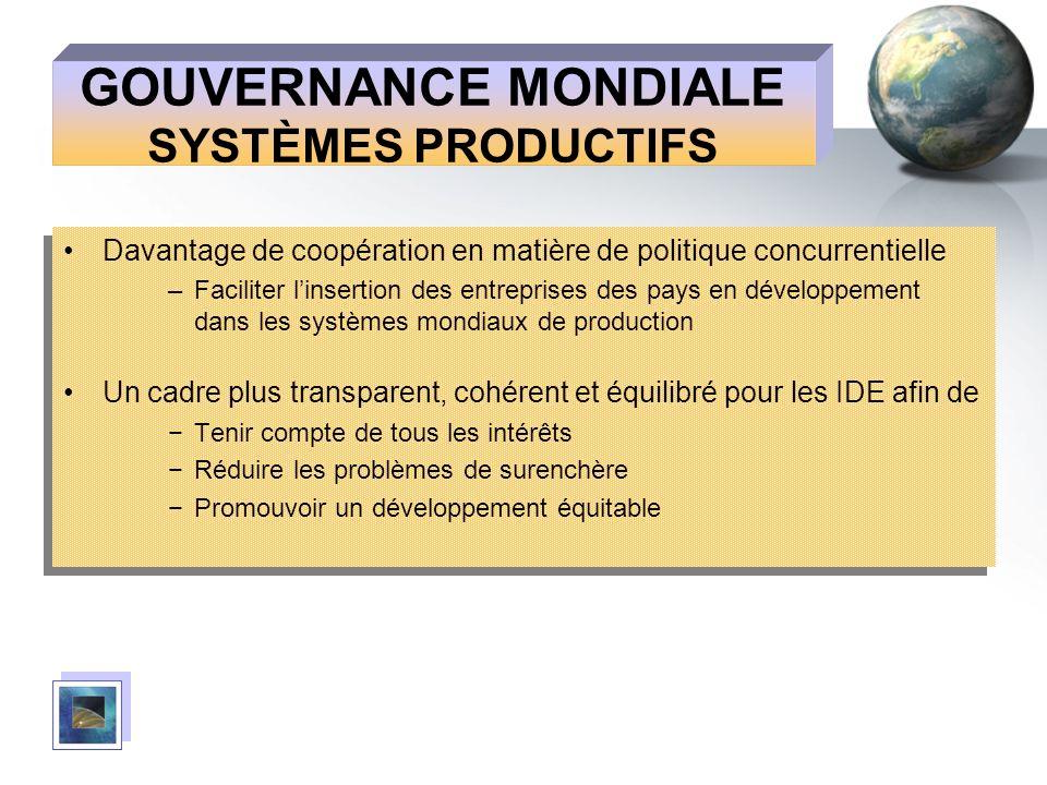 GOUVERNANCE MONDIALE SYSTÈMES PRODUCTIFS