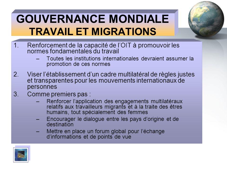 GOUVERNANCE MONDIALE TRAVAIL ET MIGRATIONS