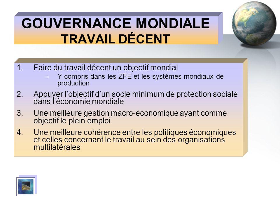 GOUVERNANCE MONDIALE TRAVAIL DÉCENT