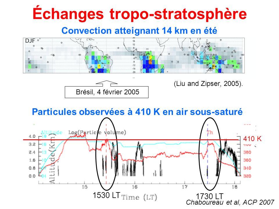 Échanges tropo-stratosphère