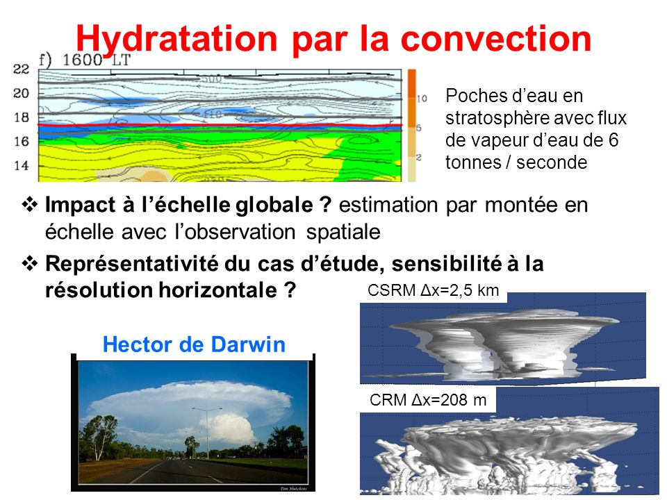Hydratation par la convection