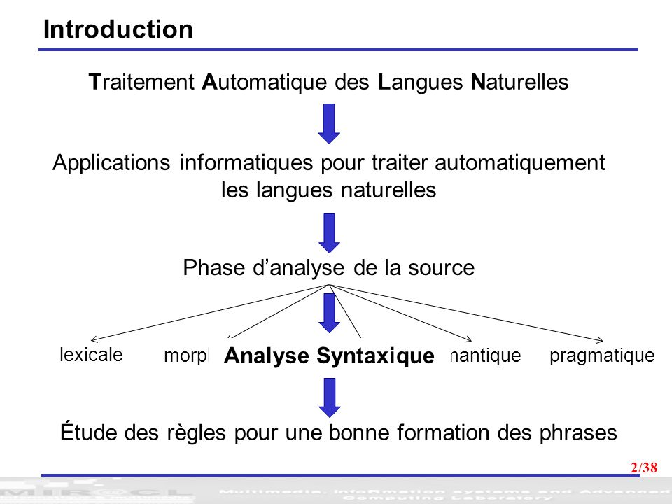 Introduction Traitement Automatique des Langues Naturelles