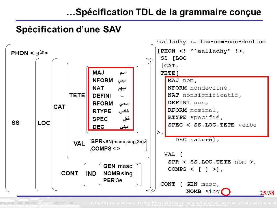 …Spécification TDL de la grammaire conçue