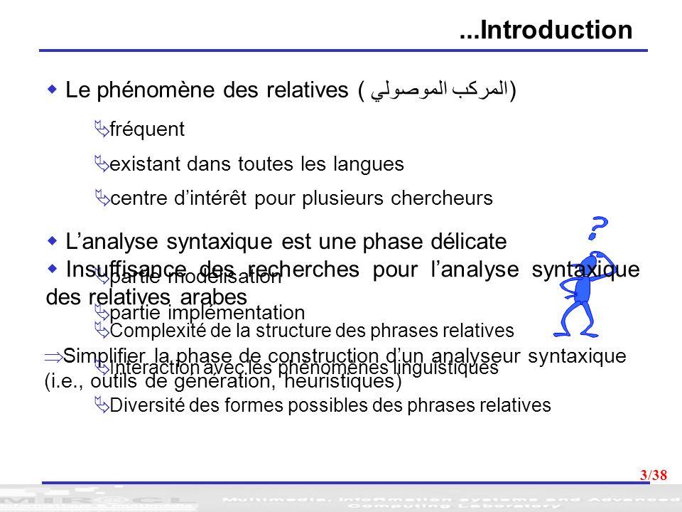 ...Introduction Le phénomène des relatives ( المركب الموصولي)