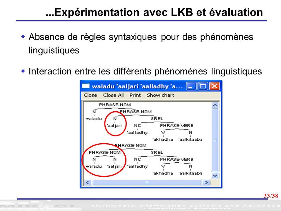 ...Expérimentation avec LKB et évaluation