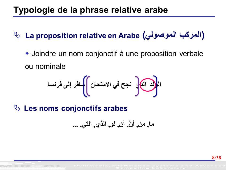 Typologie de la phrase relative arabe