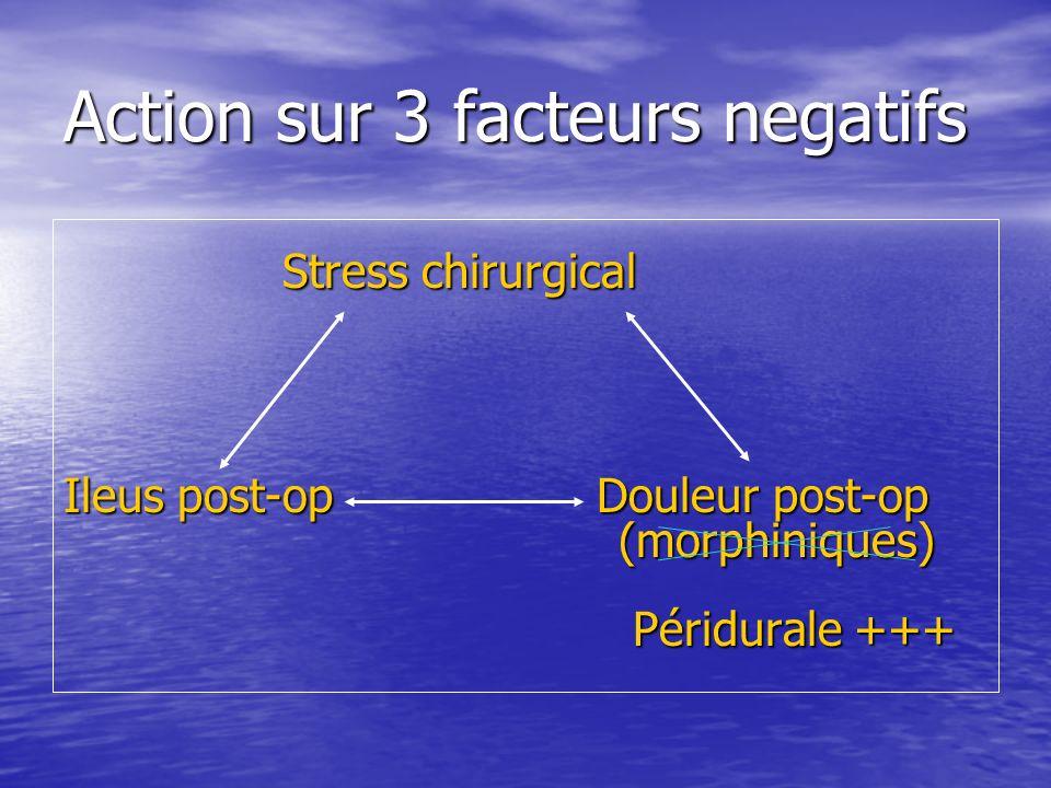 Action sur 3 facteurs negatifs
