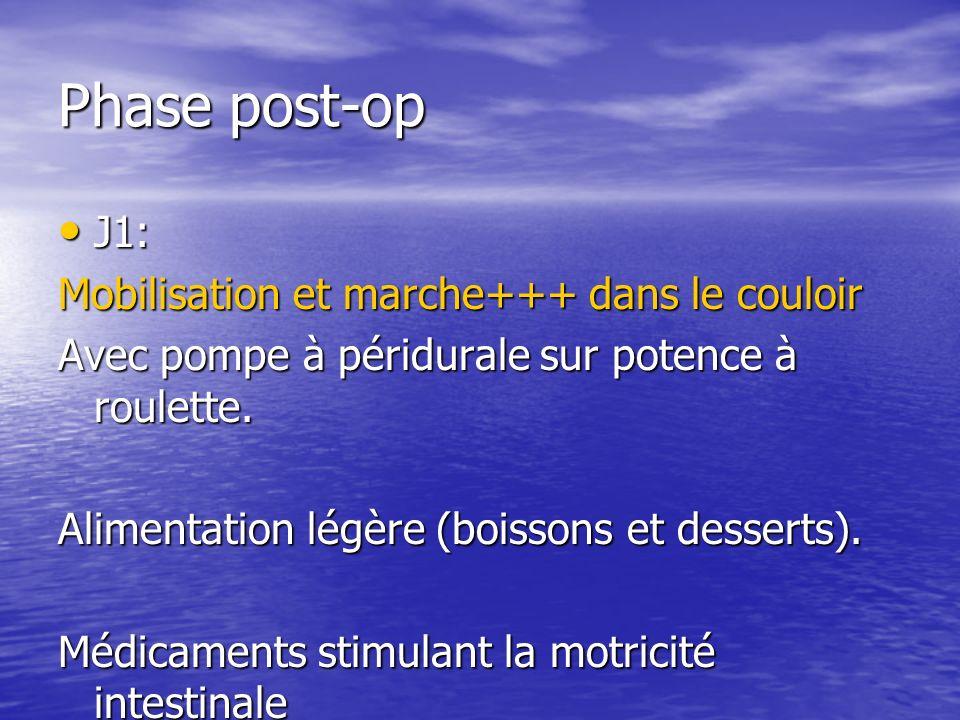 Phase post-op J1: Mobilisation et marche+++ dans le couloir