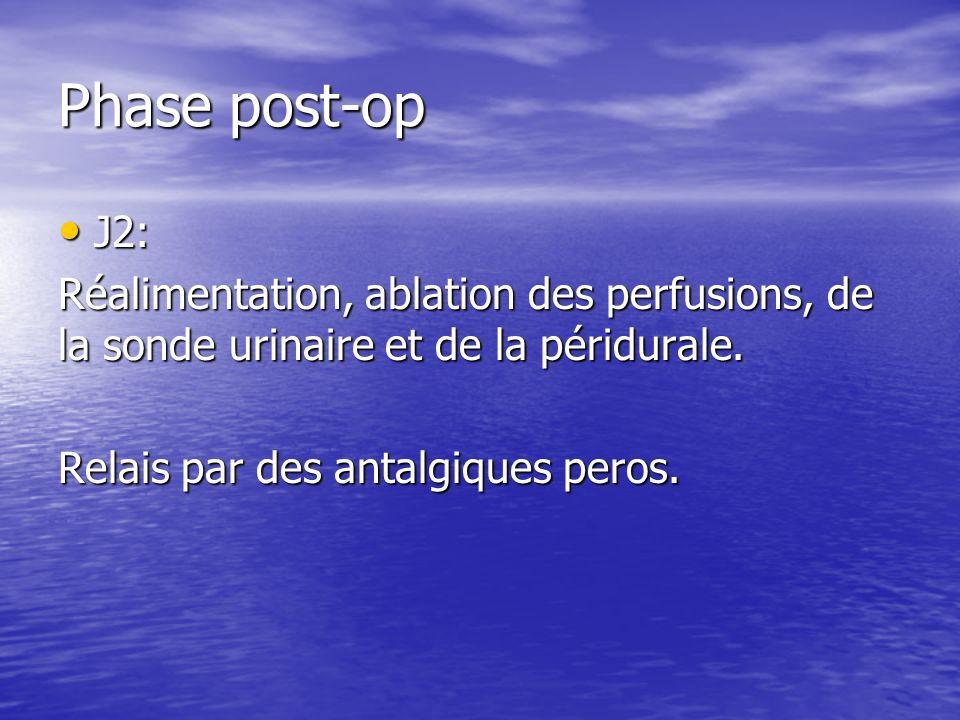 Phase post-op J2: Réalimentation, ablation des perfusions, de la sonde urinaire et de la péridurale.