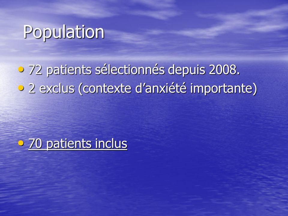 Population 72 patients sélectionnés depuis 2008.