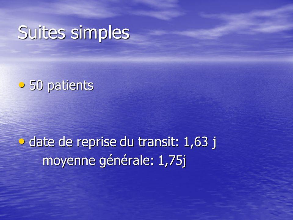 Suites simples 50 patients date de reprise du transit: 1,63 j