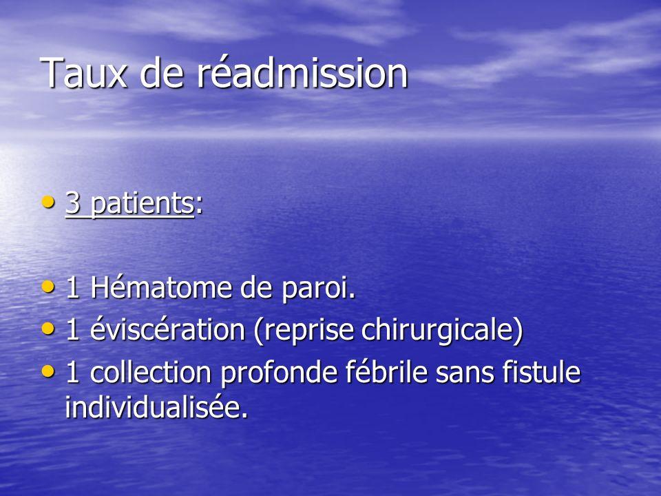 Taux de réadmission 3 patients: 1 Hématome de paroi.