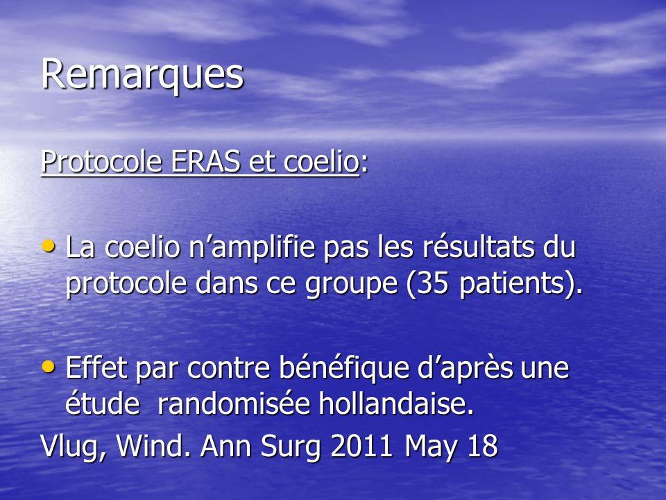 Remarques Protocole ERAS et coelio: