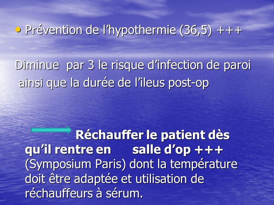 Prévention de l'hypothermie (36,5) +++