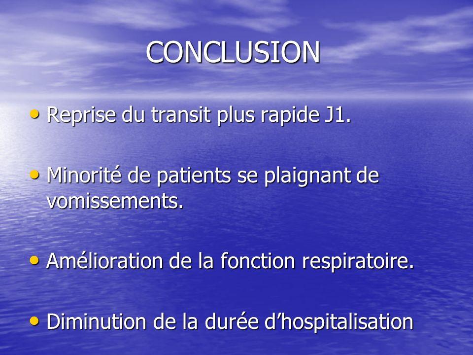 CONCLUSION Reprise du transit plus rapide J1.