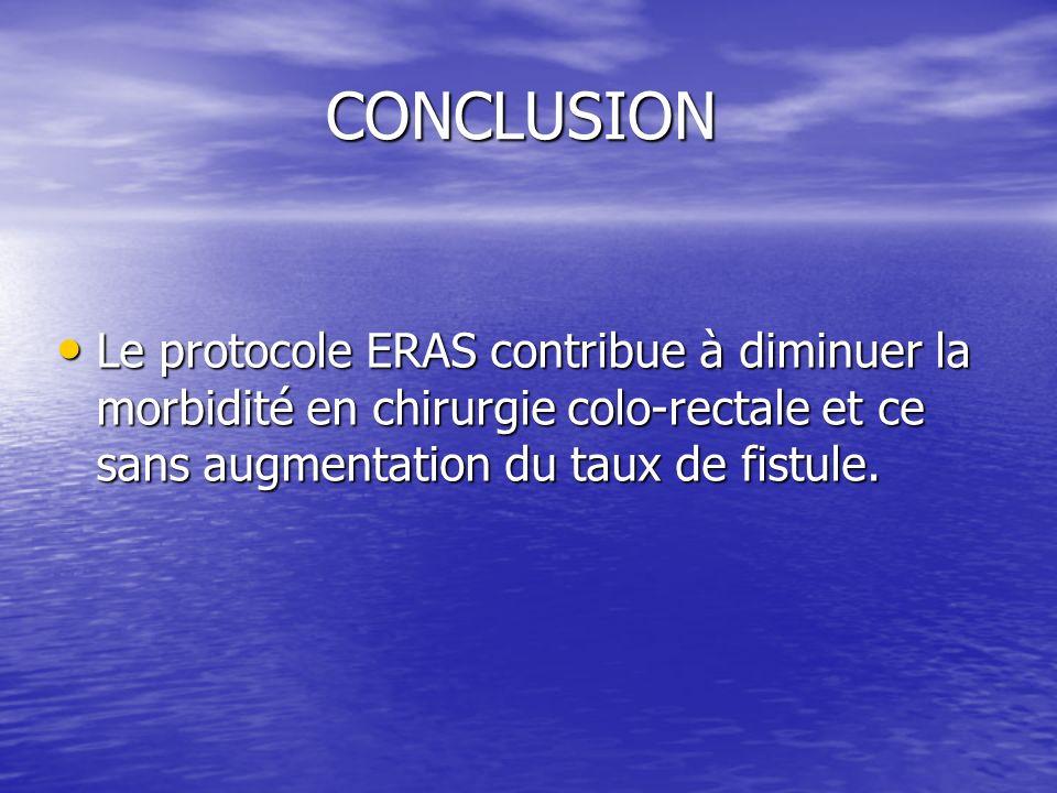 CONCLUSION Le protocole ERAS contribue à diminuer la morbidité en chirurgie colo-rectale et ce sans augmentation du taux de fistule.